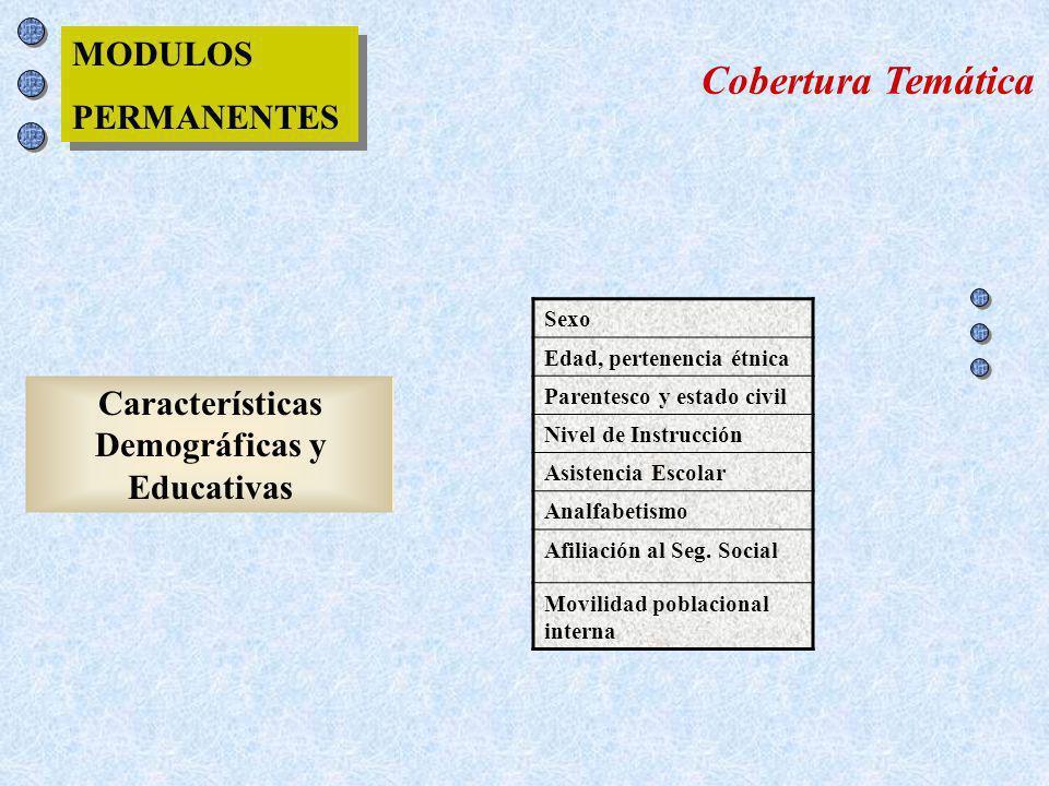 Características Demográficas y Educativas