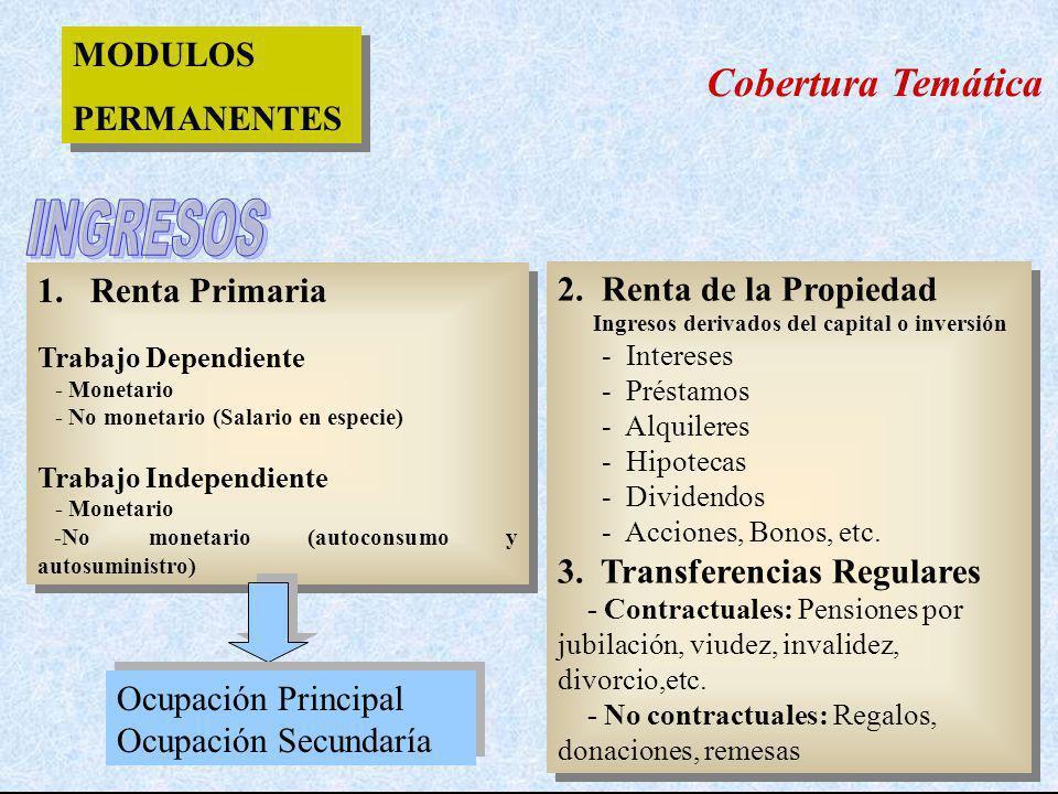 Cobertura Temática INGRESOS MODULOS PERMANENTES 1. Renta Primaria