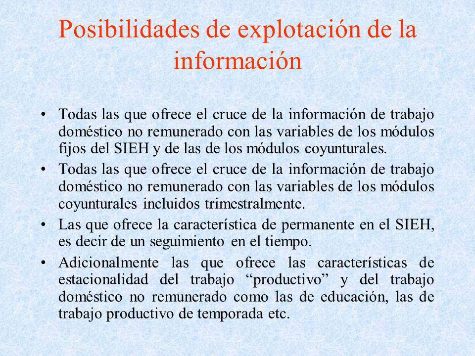 Posibilidades de explotación de la información