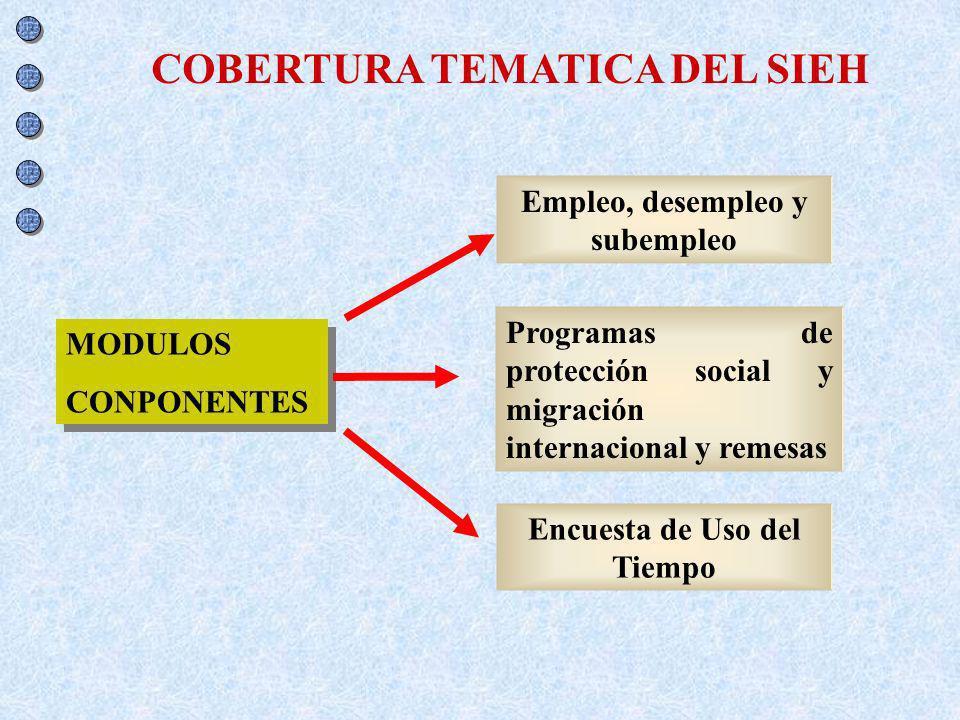 COBERTURA TEMATICA DEL SIEH