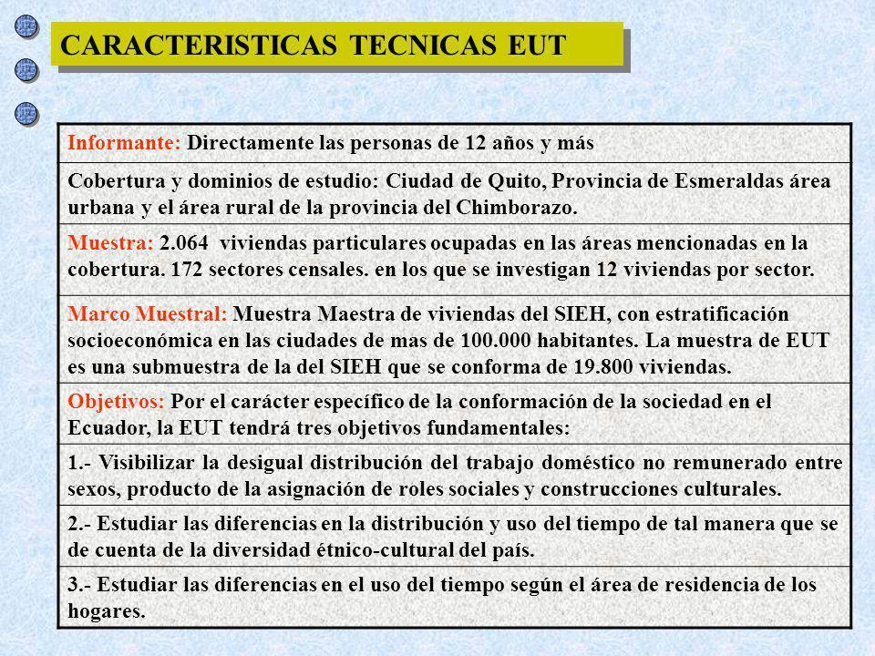 CARACTERISTICAS TECNICAS EUT
