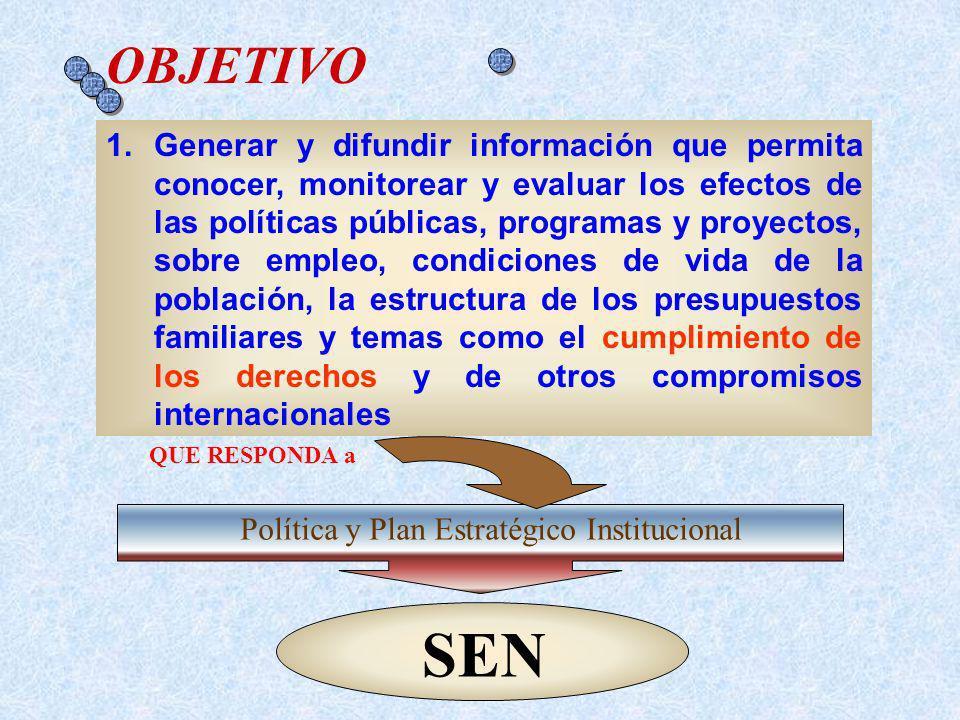 Política y Plan Estratégico Institucional