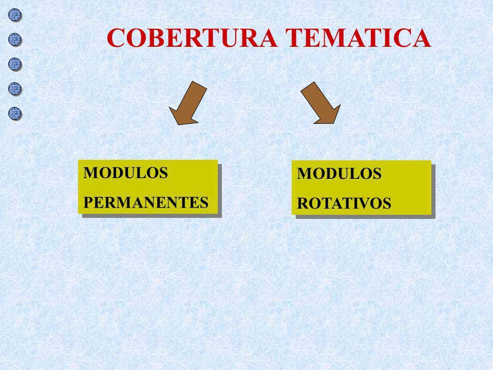 COBERTURA TEMATICA MODULOS PERMANENTES MODULOS ROTATIVOS