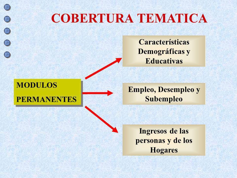 COBERTURA TEMATICA Características Demográficas y Educativas MODULOS