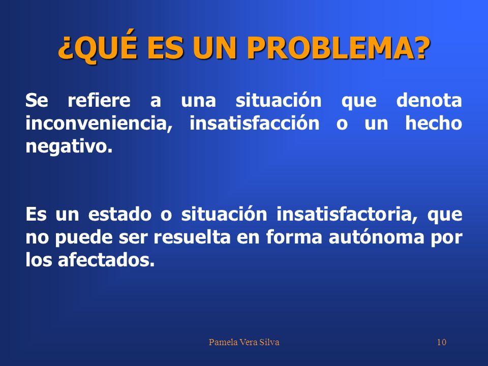 ¿QUÉ ES UN PROBLEMA Se refiere a una situación que denota inconveniencia, insatisfacción o un hecho negativo.
