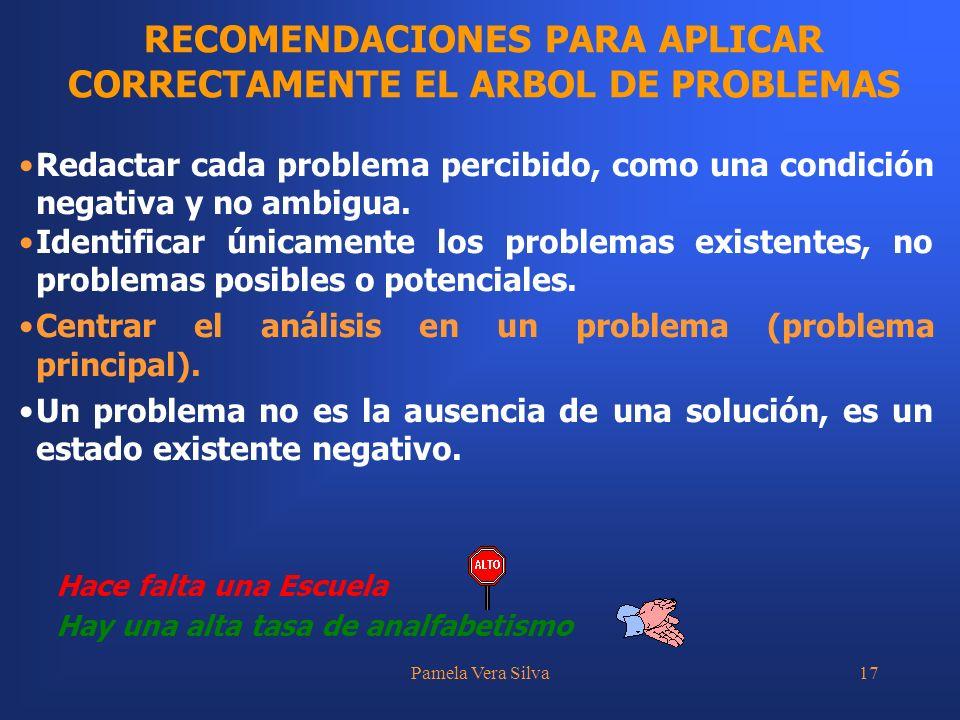 RECOMENDACIONES PARA APLICAR CORRECTAMENTE EL ARBOL DE PROBLEMAS