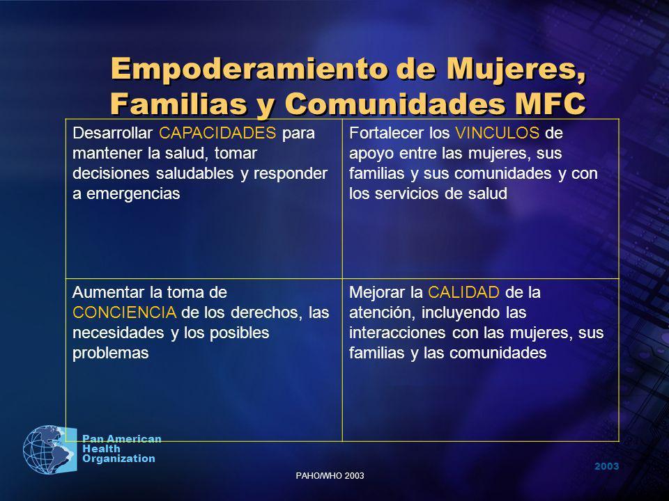 Empoderamiento de Mujeres, Familias y Comunidades MFC
