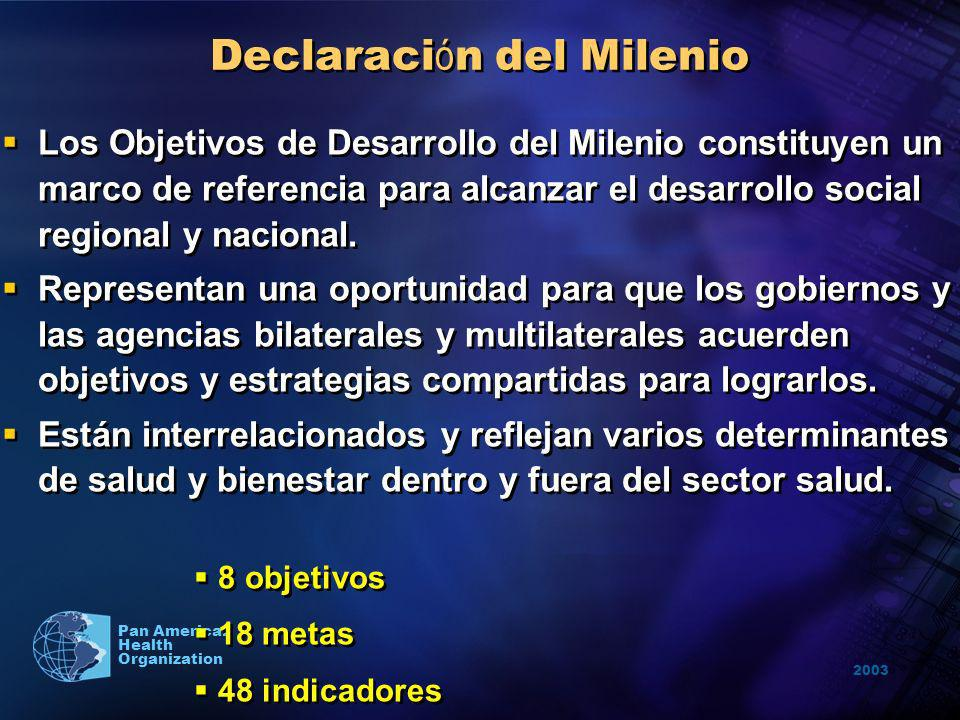 Declaración del Milenio