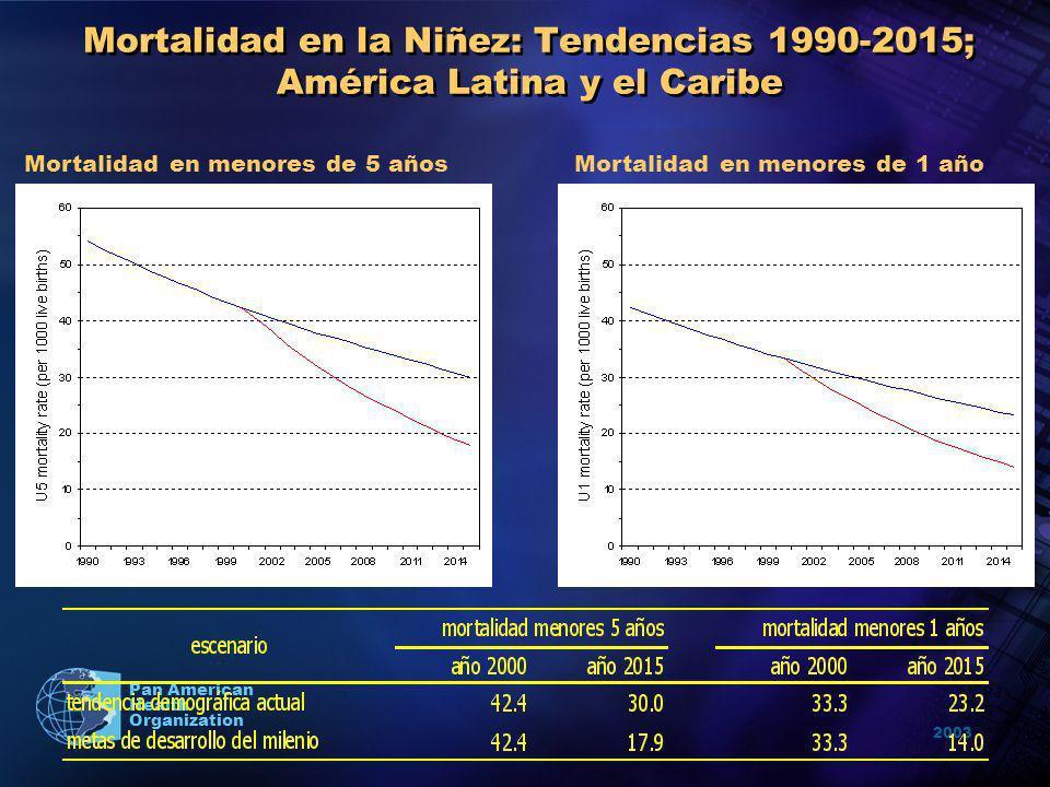 Mortalidad en la Niñez: Tendencias 1990-2015; América Latina y el Caribe