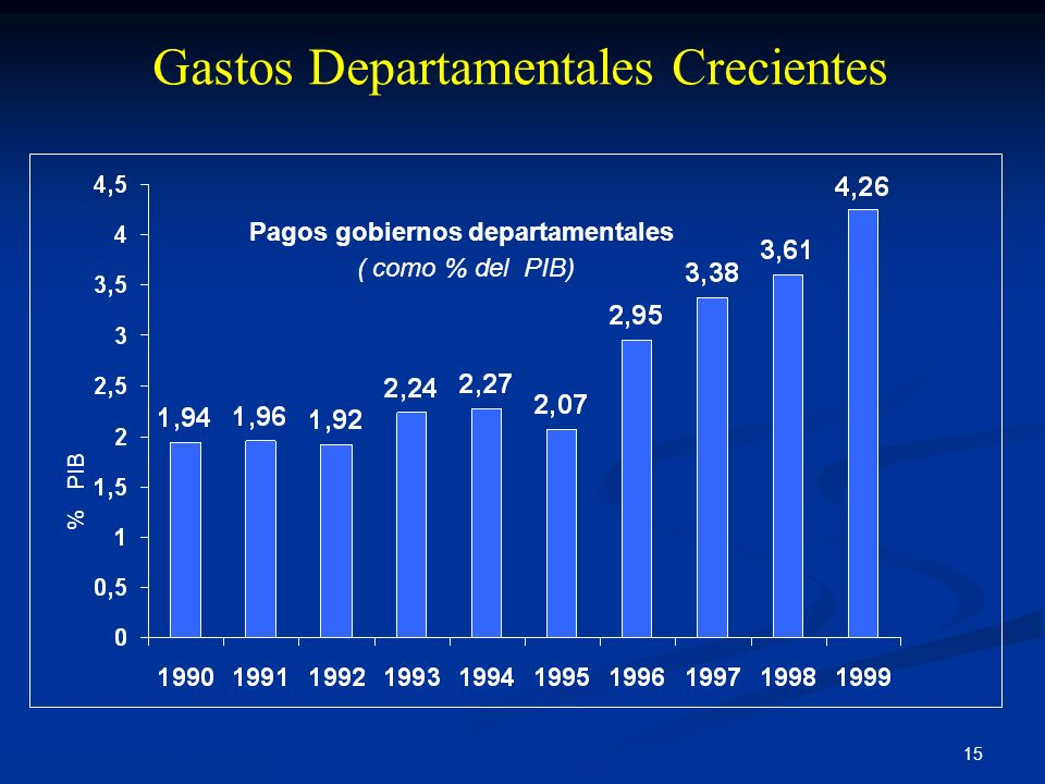 Pagos gobiernos departamentales