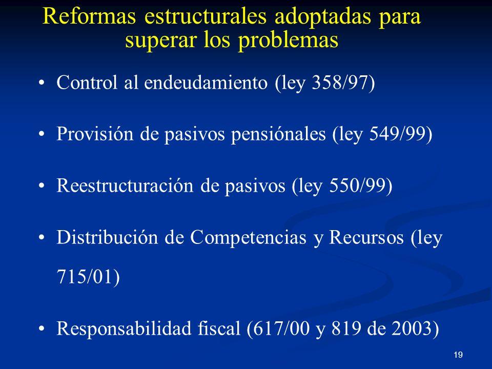 Reformas estructurales adoptadas para superar los problemas