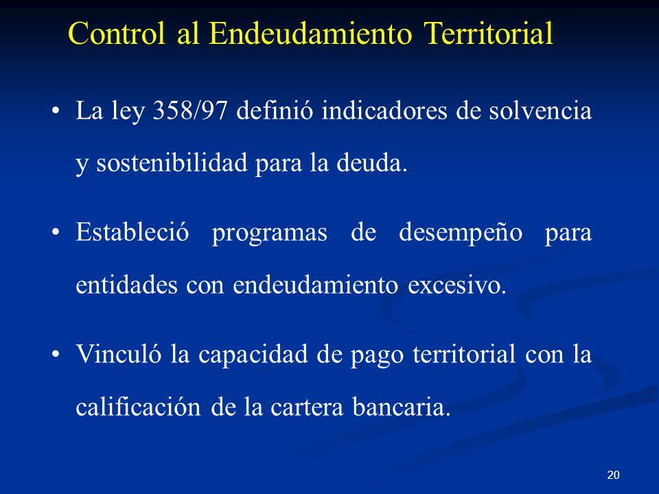 Control al Endeudamiento Territorial