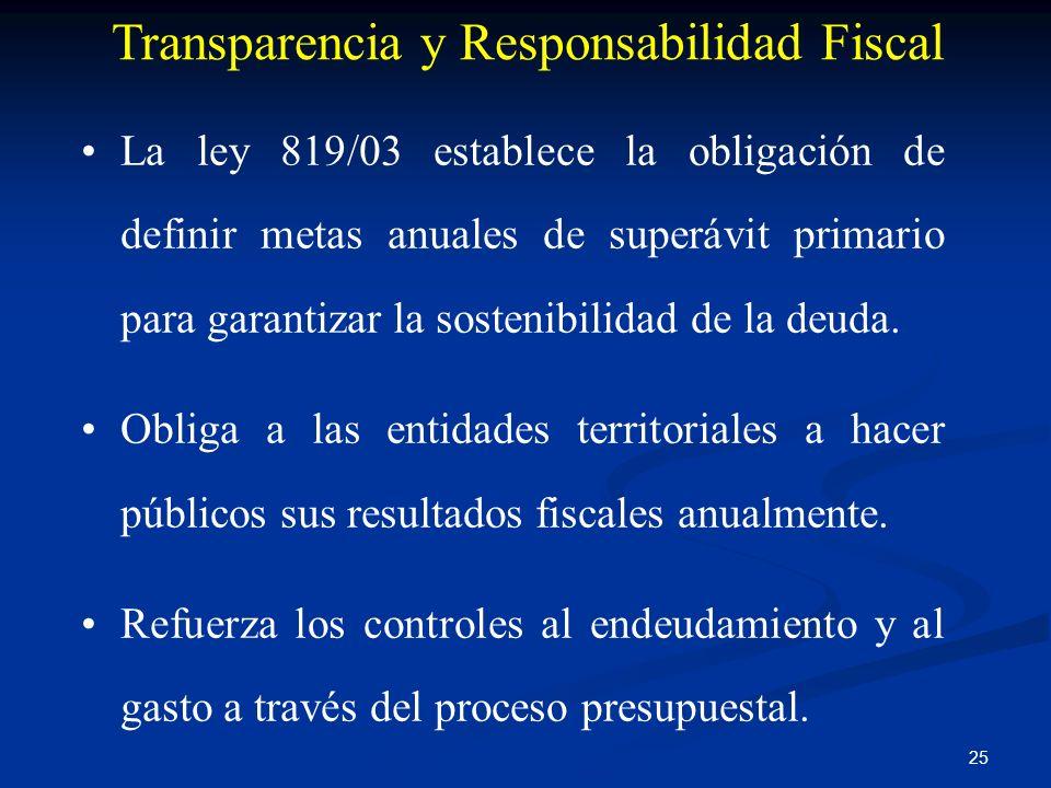 Transparencia y Responsabilidad Fiscal