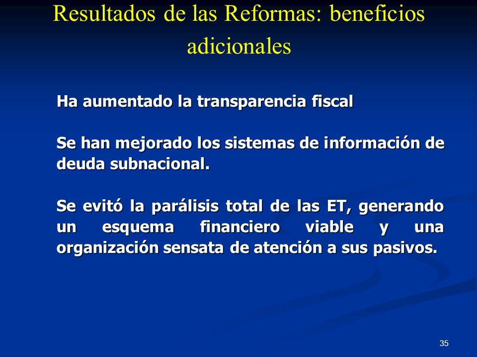 Resultados de las Reformas: beneficios adicionales