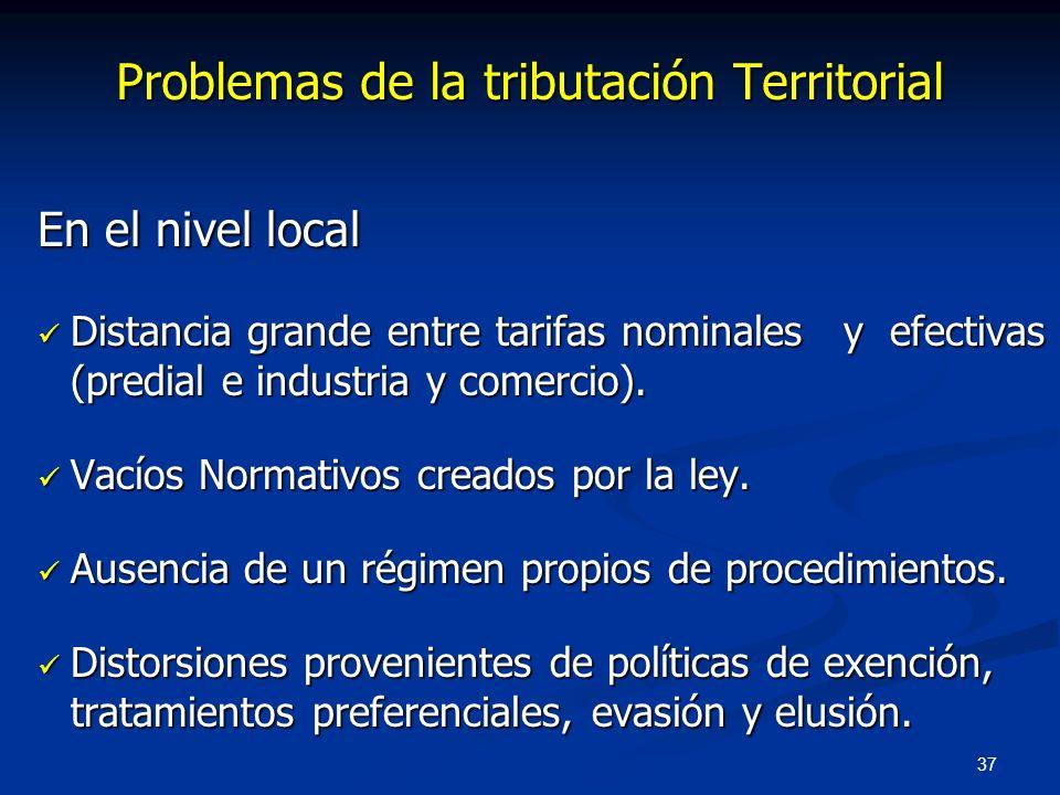 Problemas de la tributación Territorial