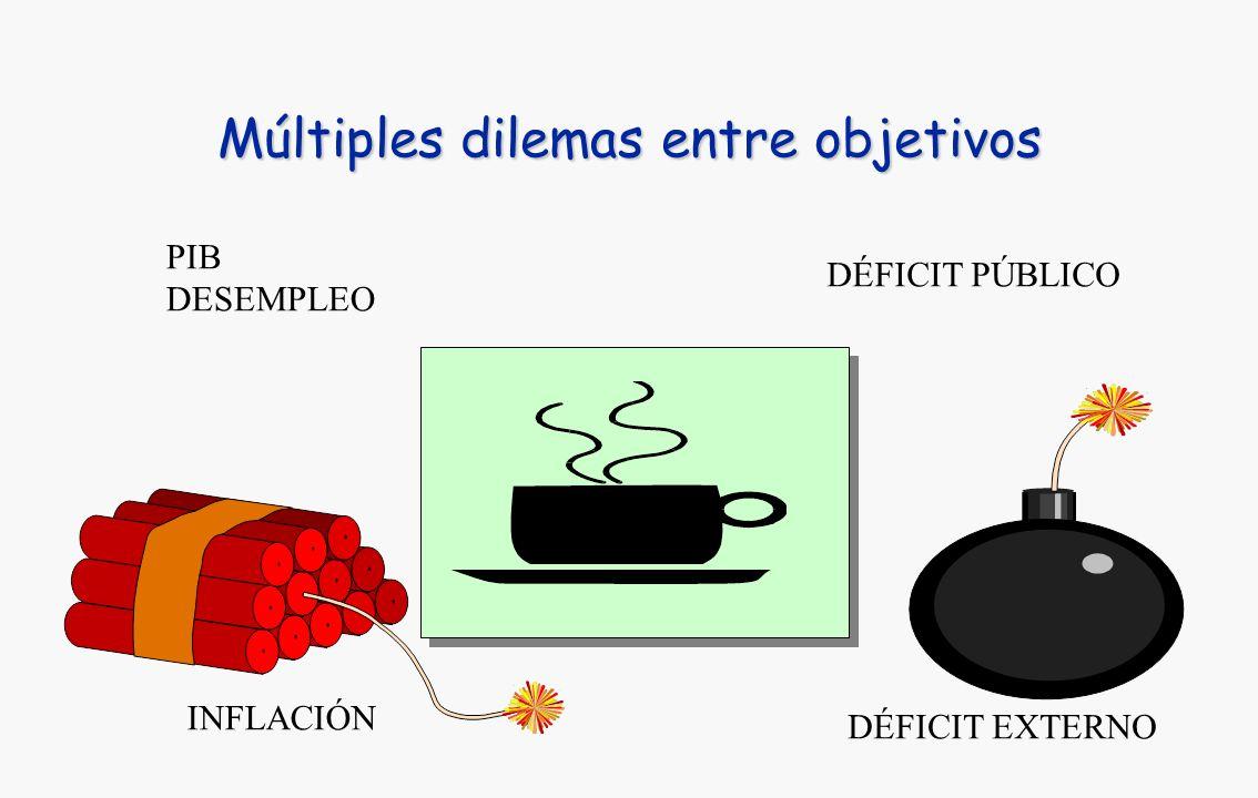 Múltiples dilemas entre objetivos