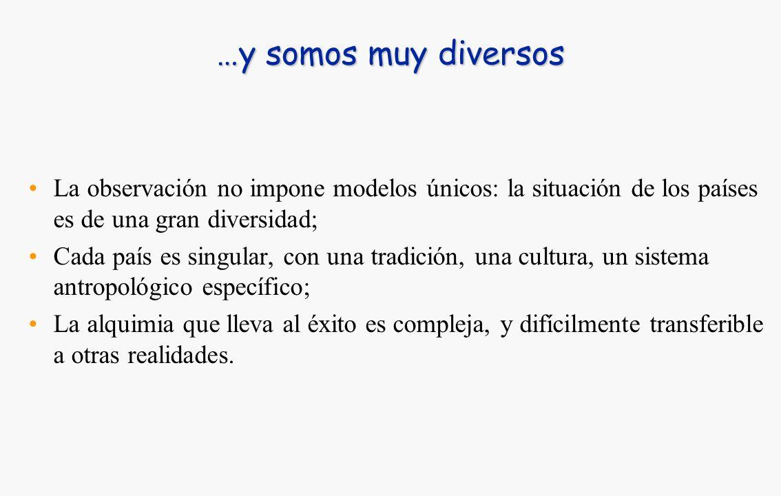 …y somos muy diversosLa observación no impone modelos únicos: la situación de los países es de una gran diversidad;