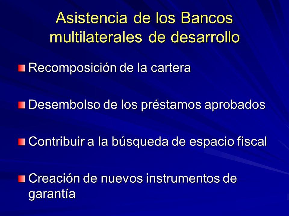 Asistencia de los Bancos multilaterales de desarrollo