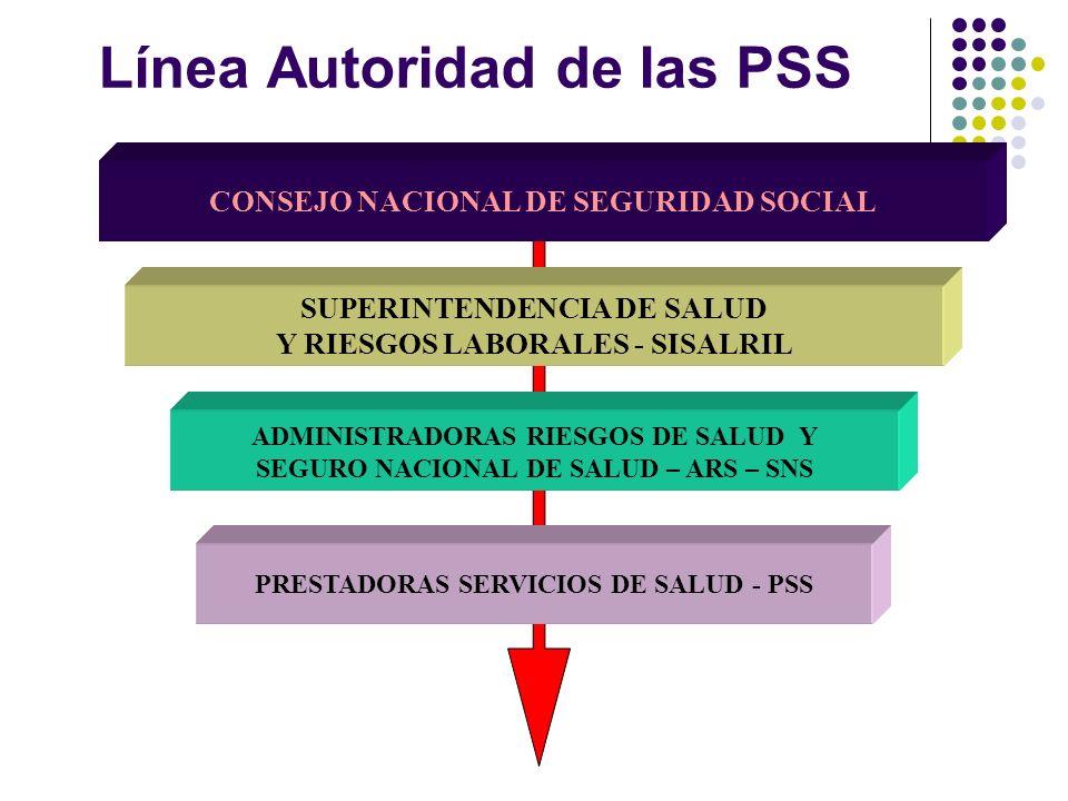 Línea Autoridad de las PSS