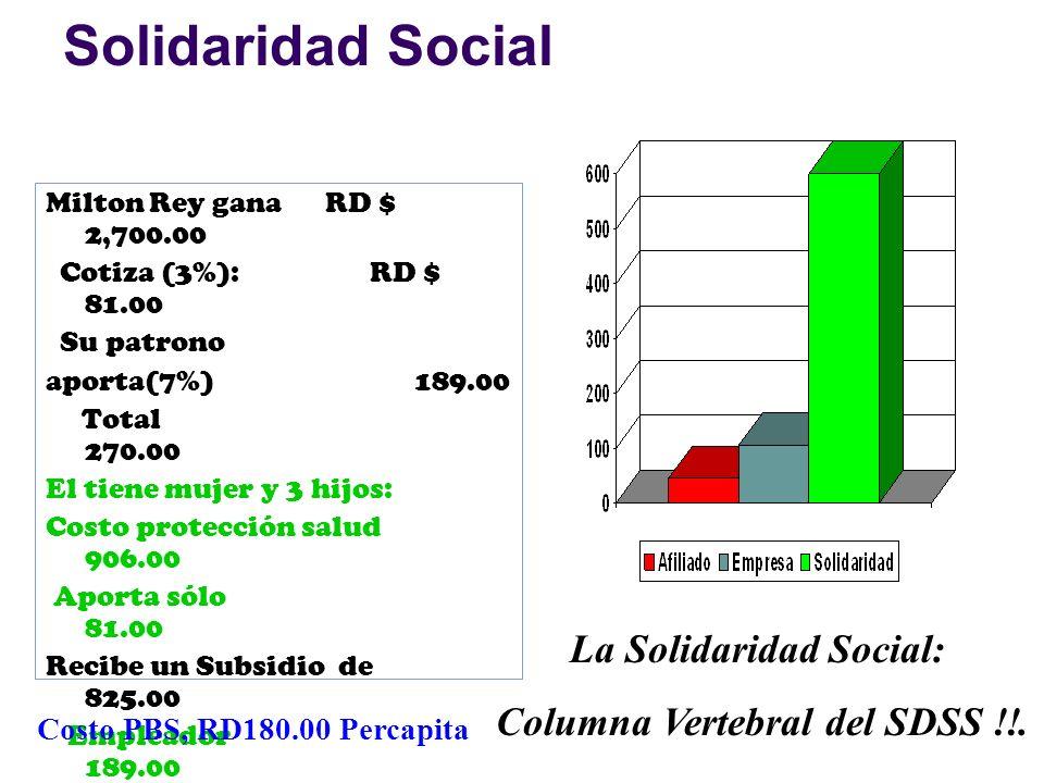 La Solidaridad Social: