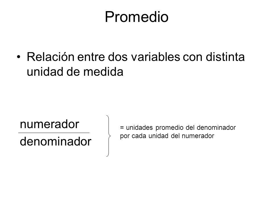 Promedio Relación entre dos variables con distinta unidad de medida