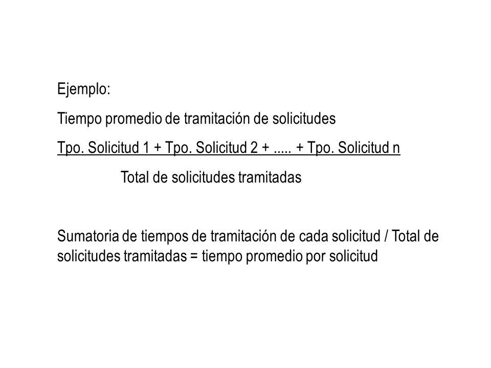 Ejemplo: Tiempo promedio de tramitación de solicitudes. Tpo. Solicitud 1 + Tpo. Solicitud 2 + ..... + Tpo. Solicitud n.