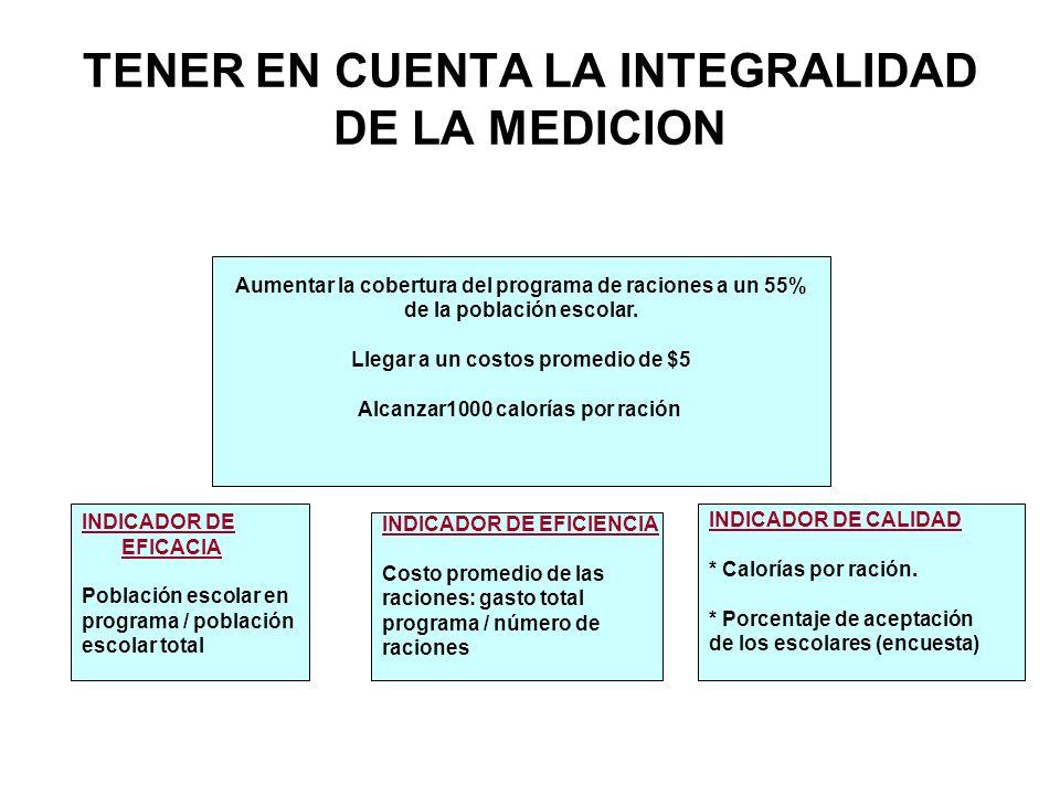 TENER EN CUENTA LA INTEGRALIDAD DE LA MEDICION