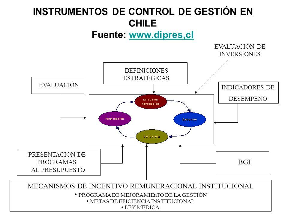 INSTRUMENTOS DE CONTROL DE GESTIÓN EN CHILE Fuente: www.dipres,cl