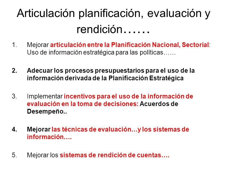Articulación planificación, evaluación y rendición……