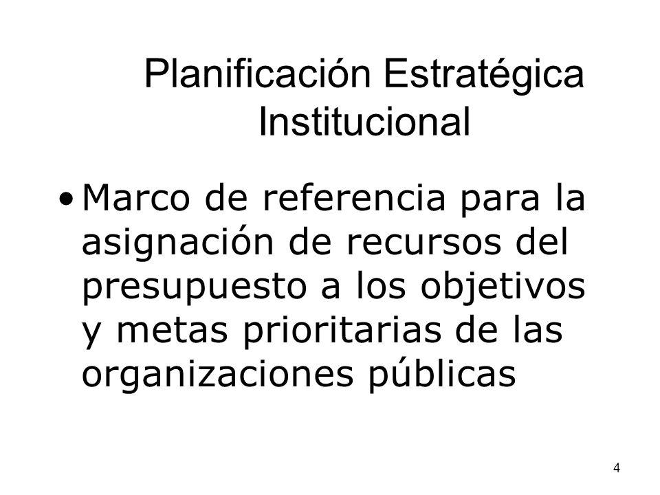 Planificación Estratégica Institucional