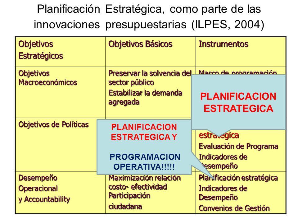 Planificación Estratégica, como parte de las innovaciones presupuestarias (ILPES, 2004)