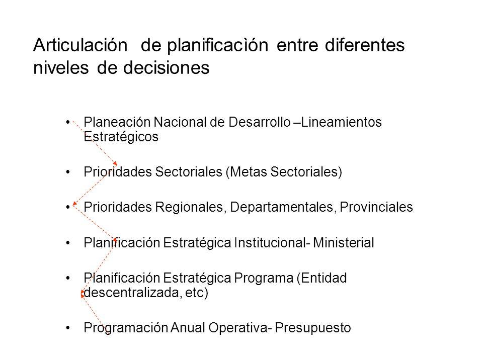 Articulación de planificacìón entre diferentes niveles de decisiones