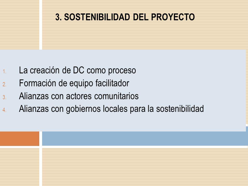 3. SOSTENIBILIDAD DEL PROYECTO