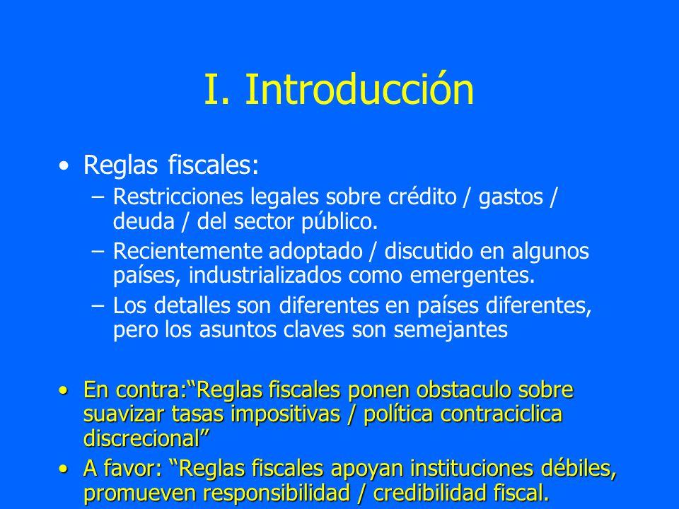 I. Introducción Reglas fiscales: