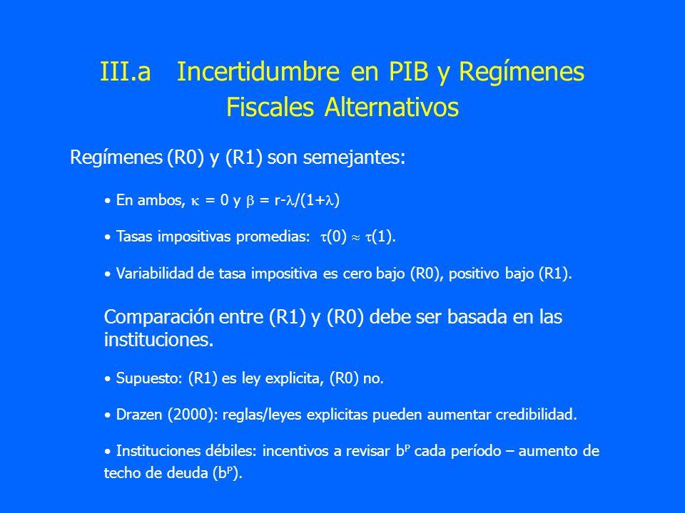 III.a Incertidumbre en PIB y Regímenes Fiscales Alternativos