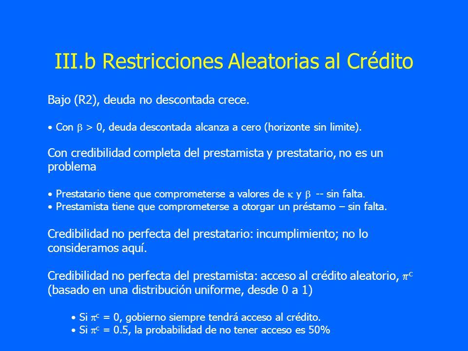 III.b Restricciones Aleatorias al Crédito