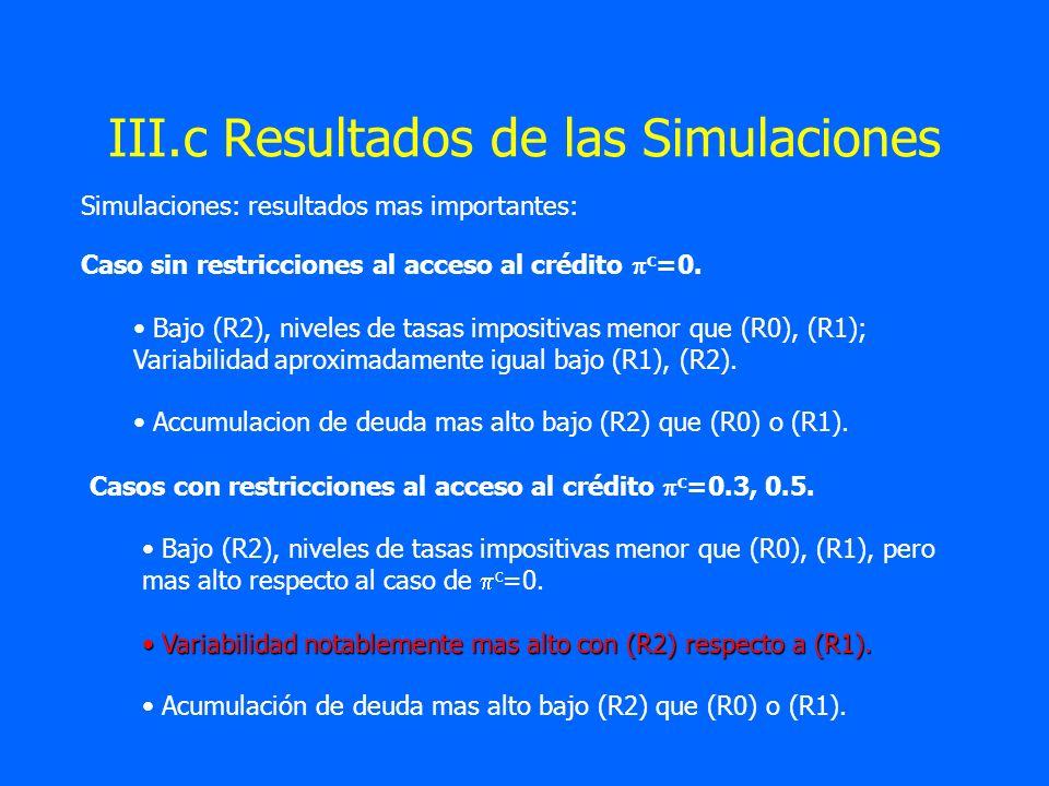 III.c Resultados de las Simulaciones