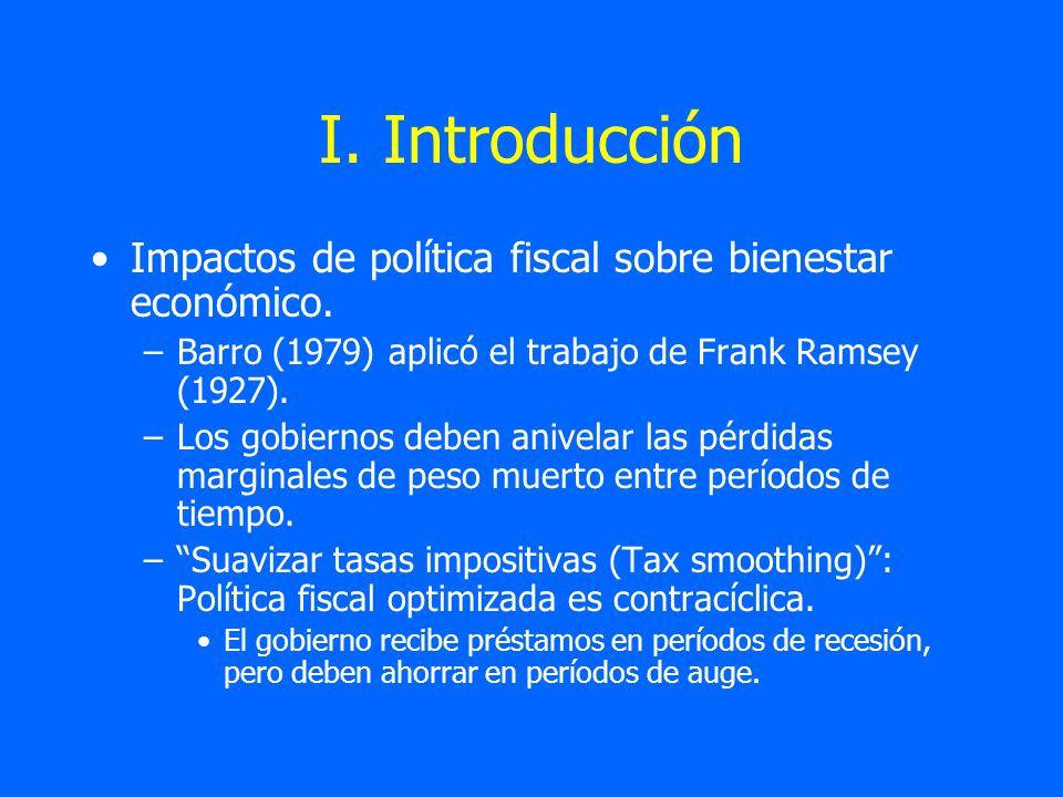 I. Introducción Impactos de política fiscal sobre bienestar económico.
