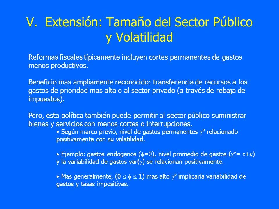 V. Extensión: Tamaño del Sector Público y Volatilidad