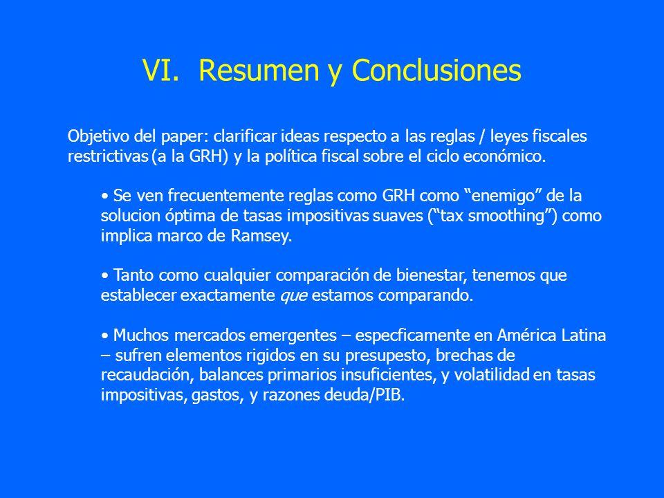 VI. Resumen y Conclusiones