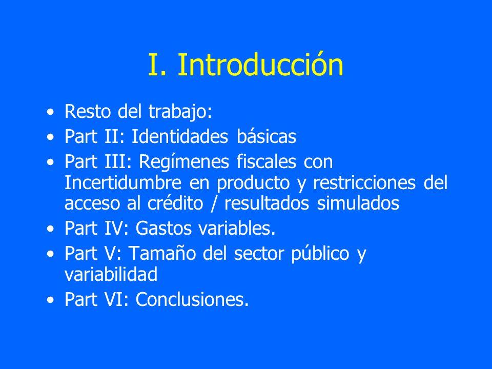 I. Introducción Resto del trabajo: Part II: Identidades básicas