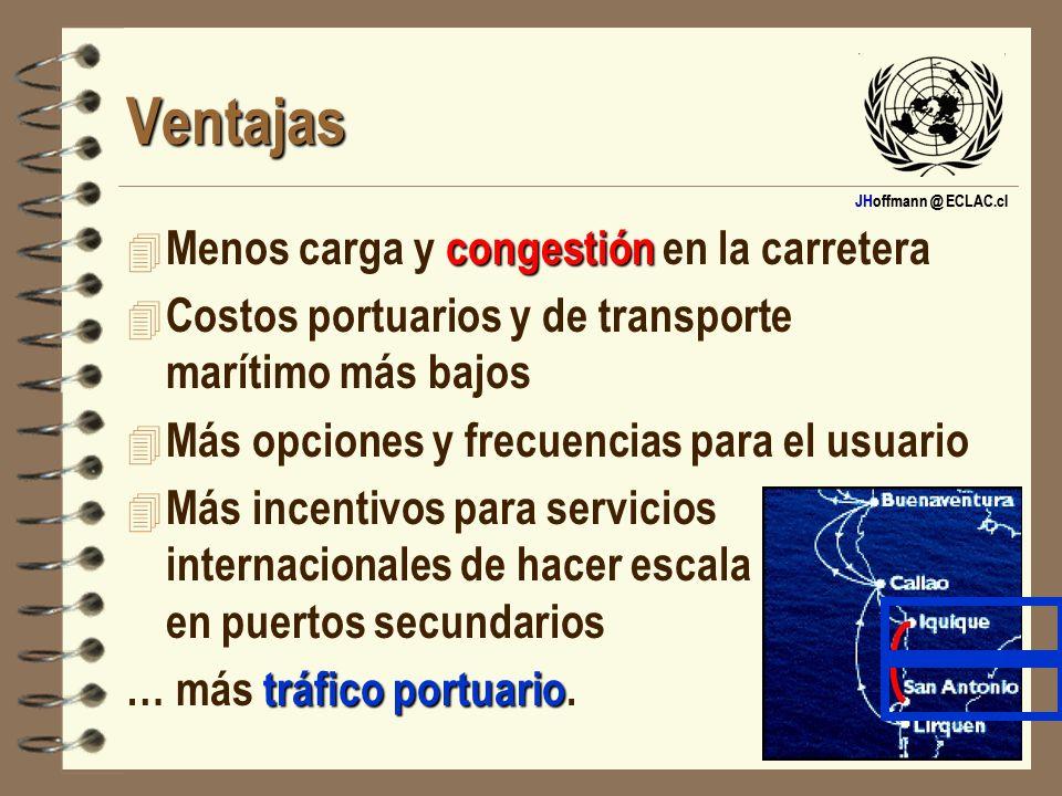 Ventajas Menos carga y congestión en la carretera