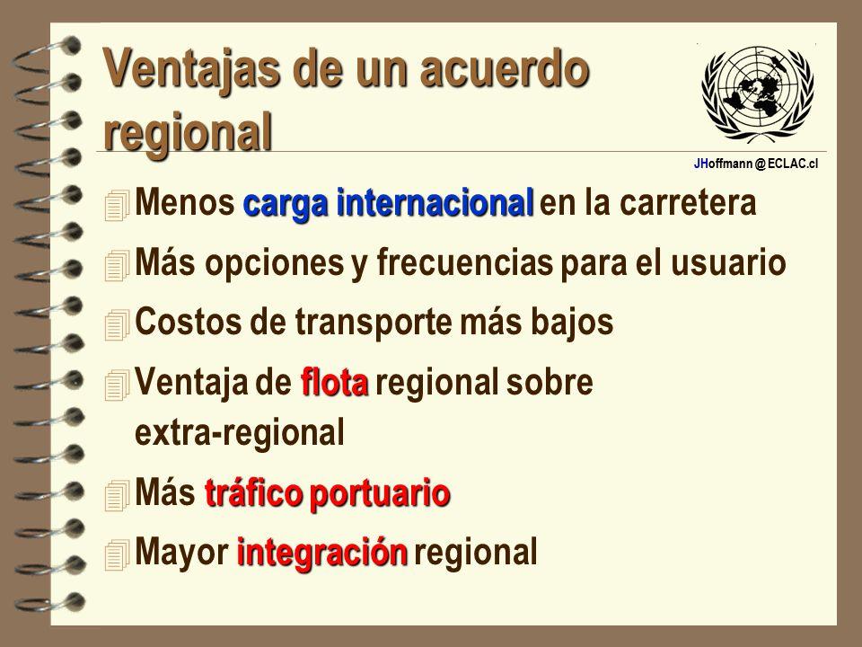 Ventajas de un acuerdo regional