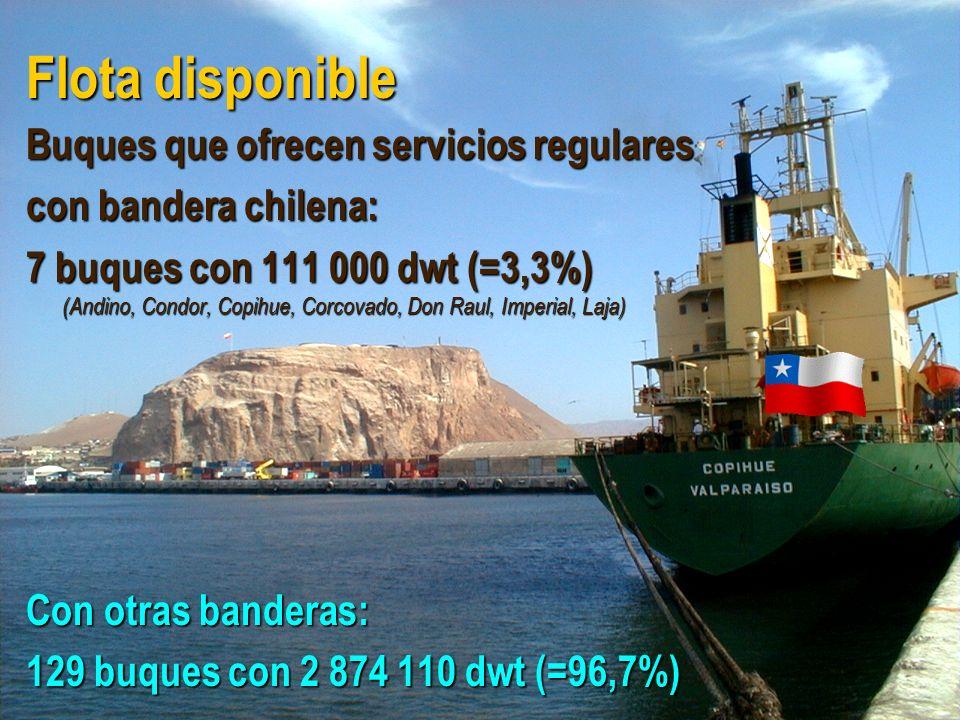 Flota disponible Buques que ofrecen servicios regulares