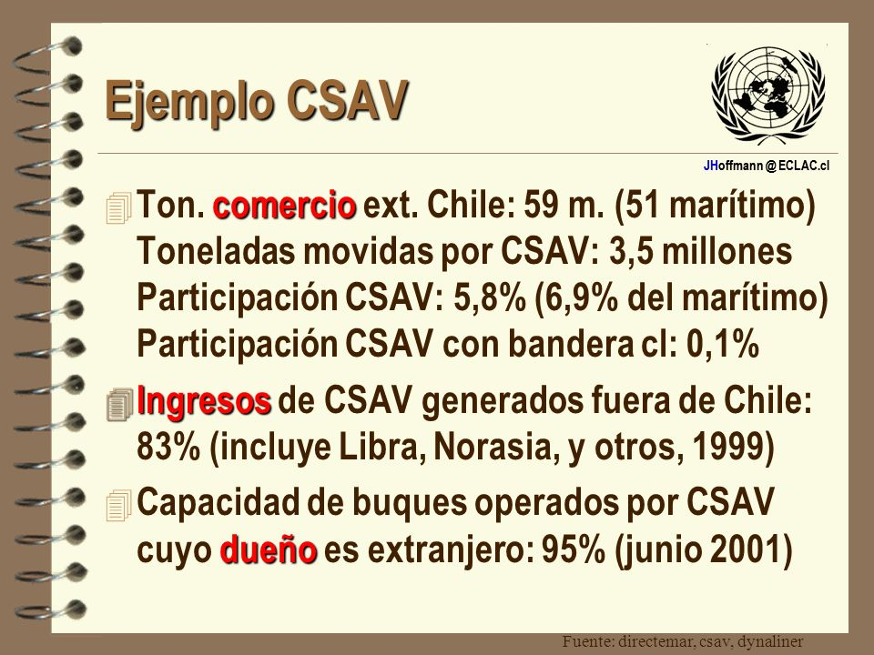 Ejemplo CSAV