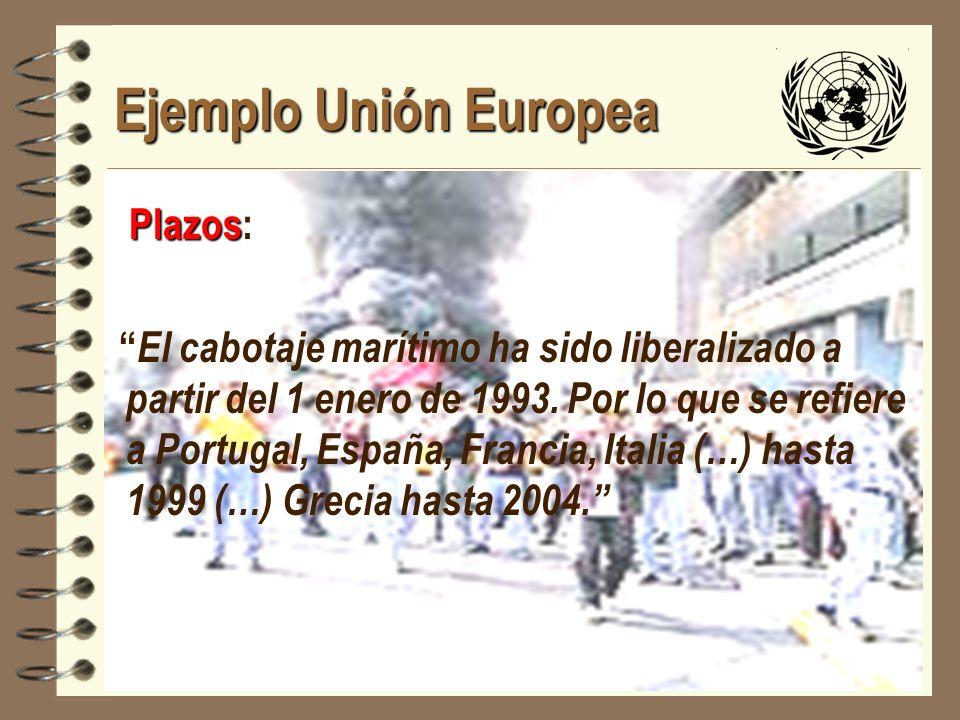 Ejemplo Unión Europea Plazos: