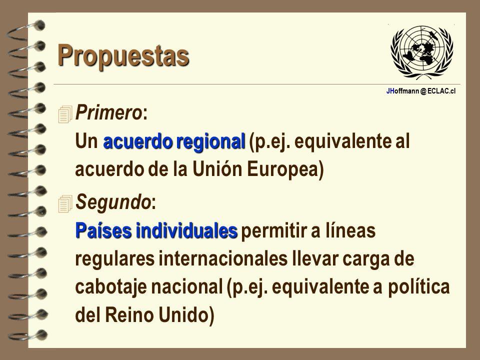 Propuestas Primero: Un acuerdo regional (p.ej. equivalente al acuerdo de la Unión Europea)
