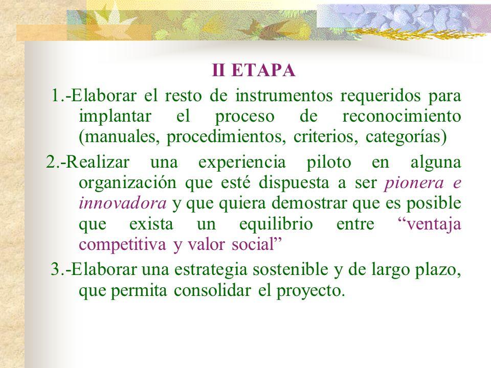II ETAPA