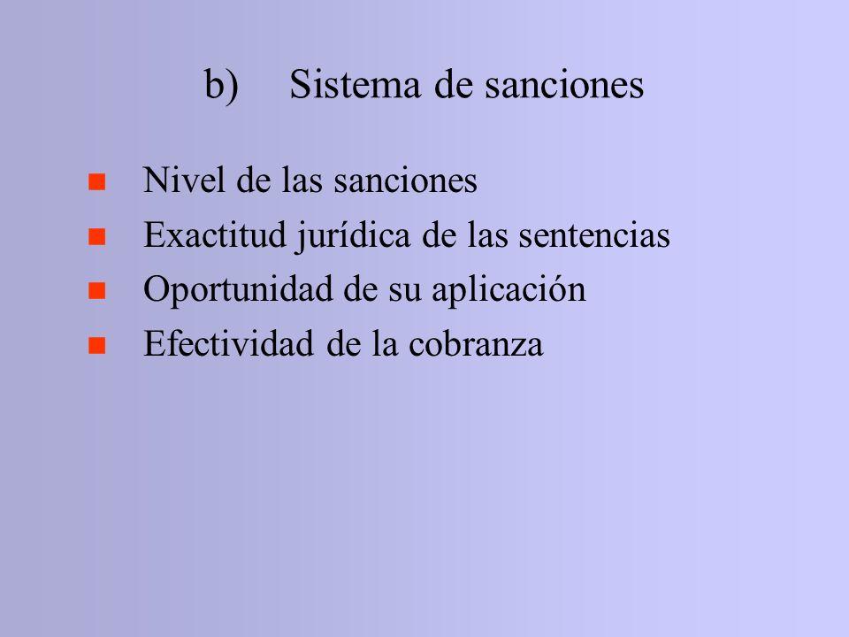 b) Sistema de sanciones