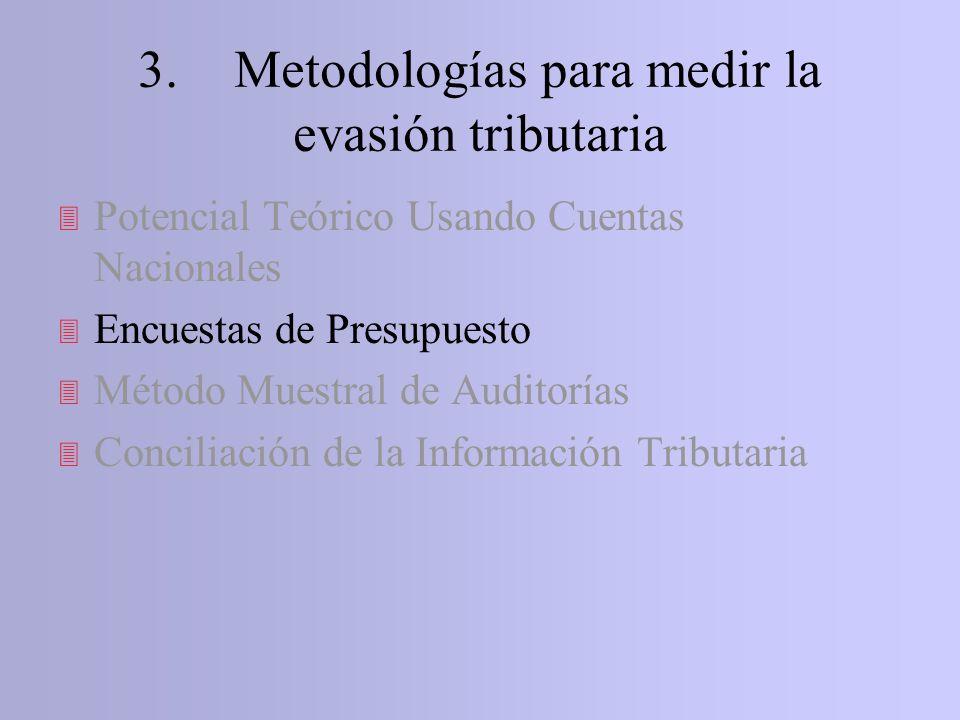 3. Metodologías para medir la evasión tributaria